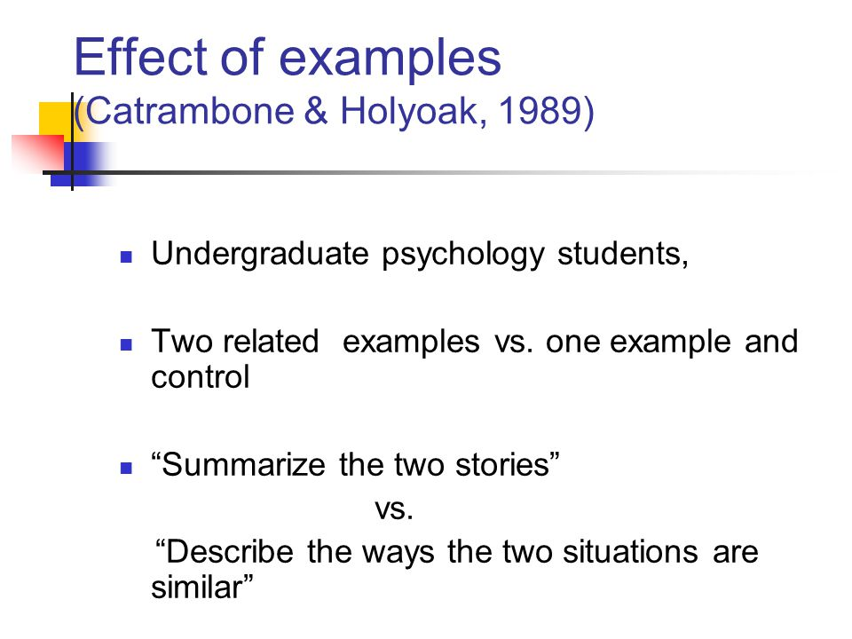 Effect of examples (Catrambone & Holyoak, 1989)