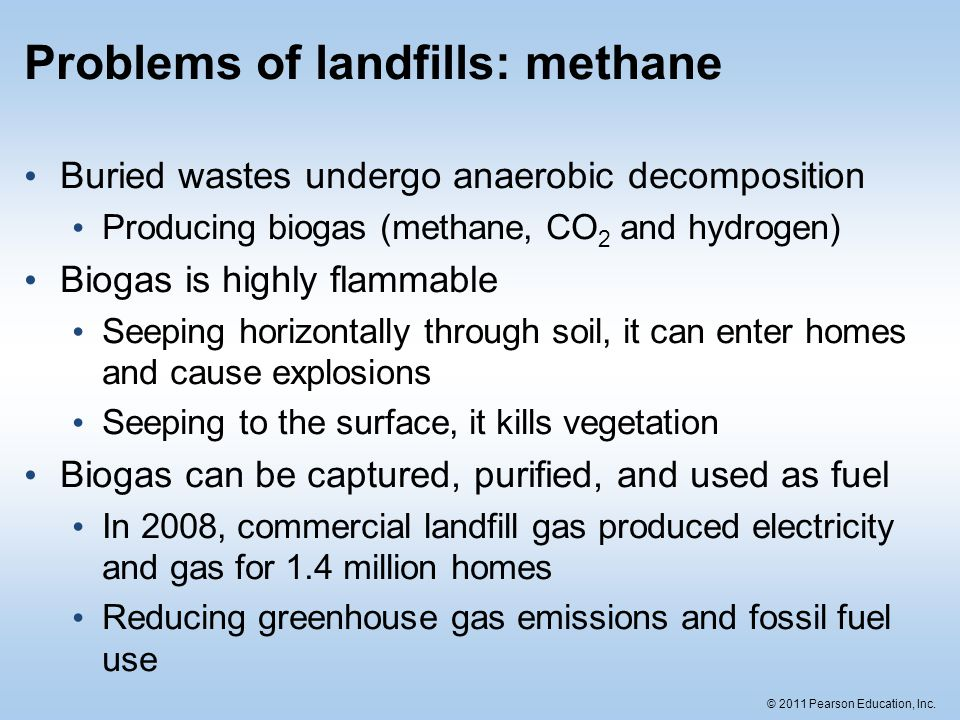 Problems of landfills: methane
