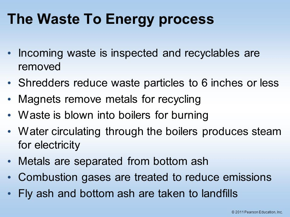 The Waste To Energy process