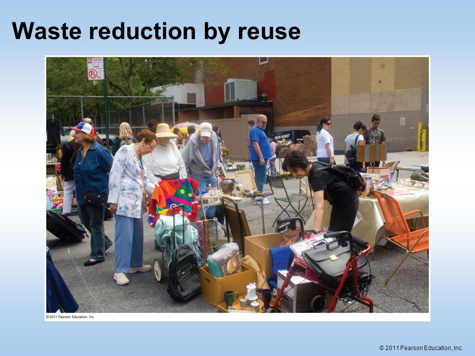 Waste reduction by reuse