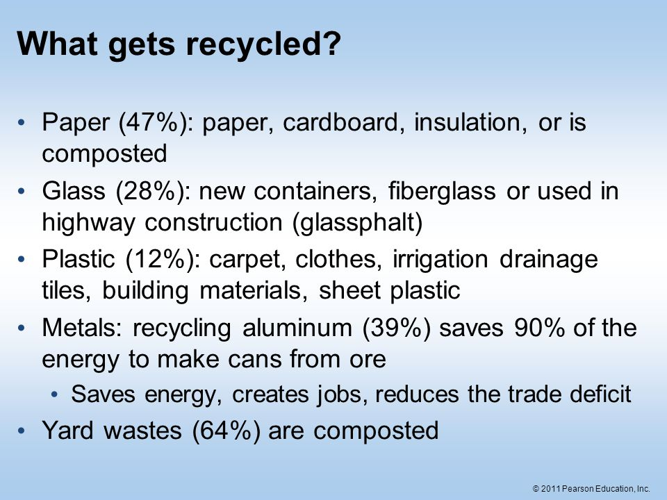 What gets recycled Paper (47%): paper, cardboard, insulation, or is composted.