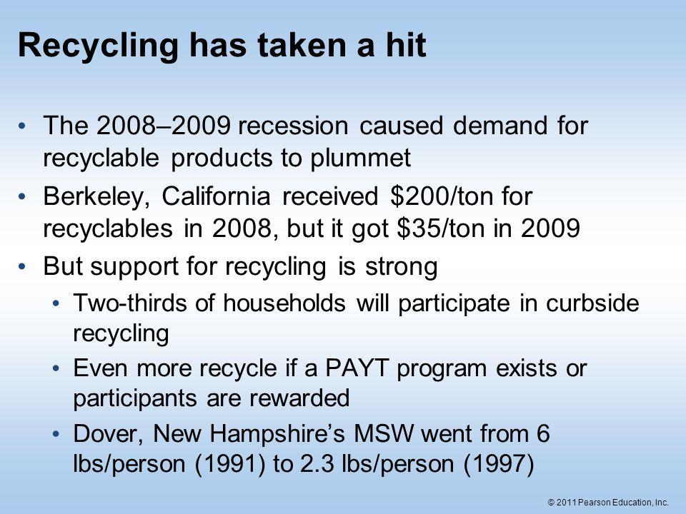 Recycling has taken a hit