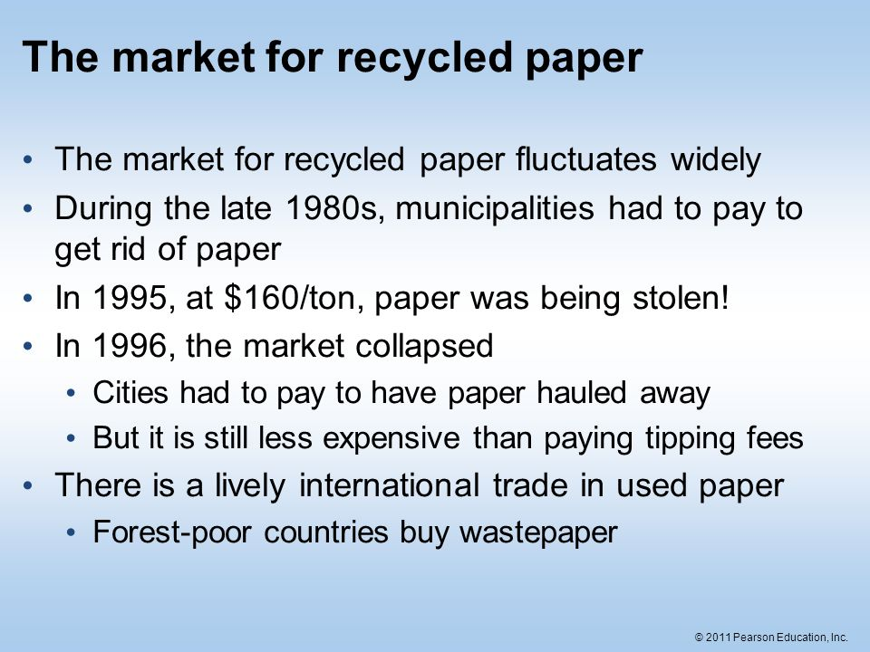 The market for recycled paper
