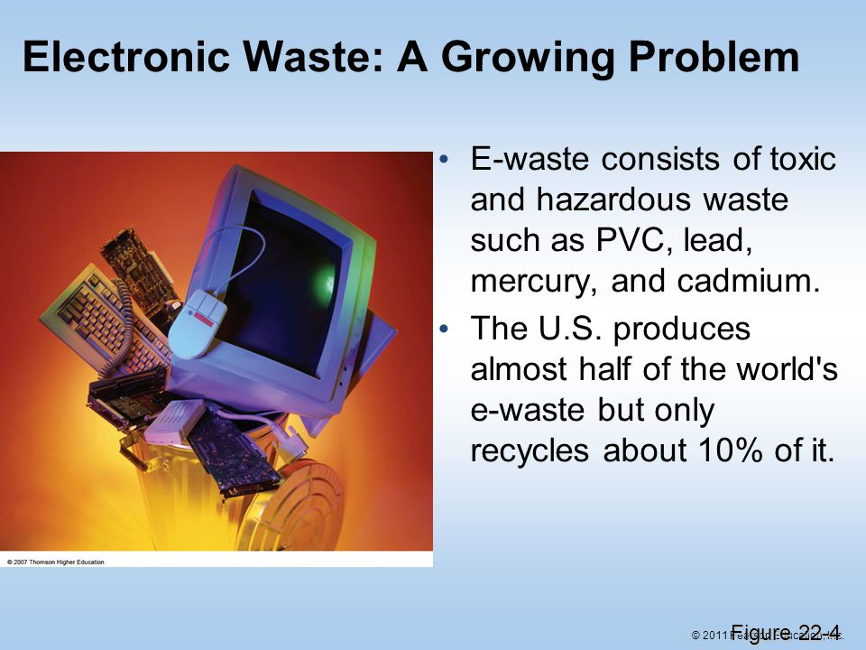 Electronic Waste: A Growing Problem