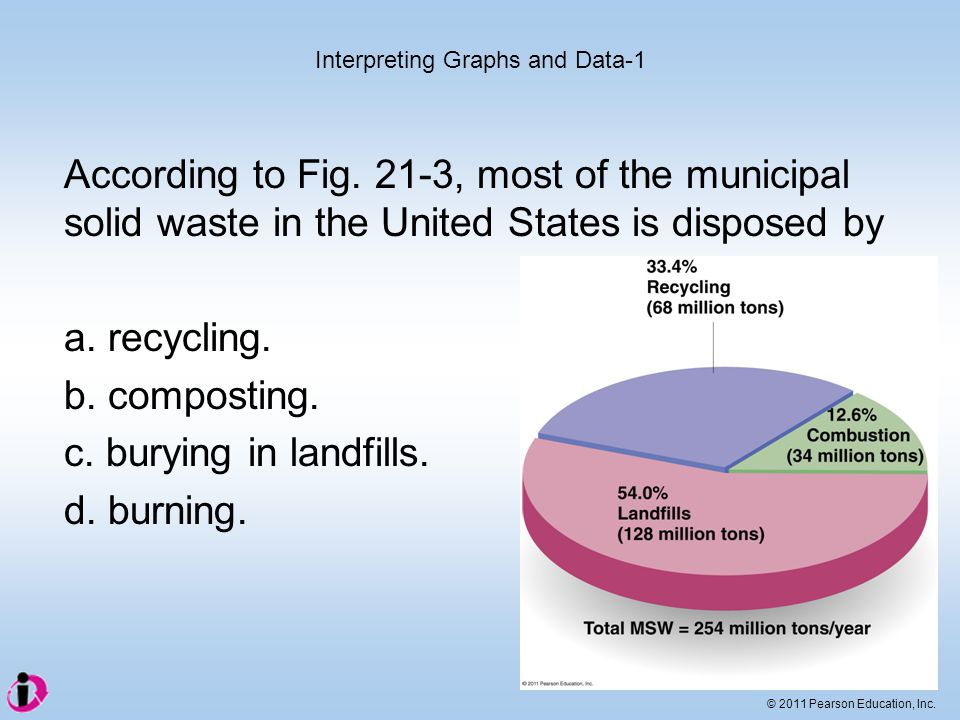 Interpreting Graphs and Data-1