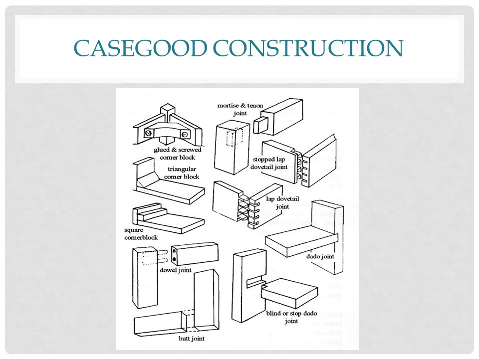 Casegood construction