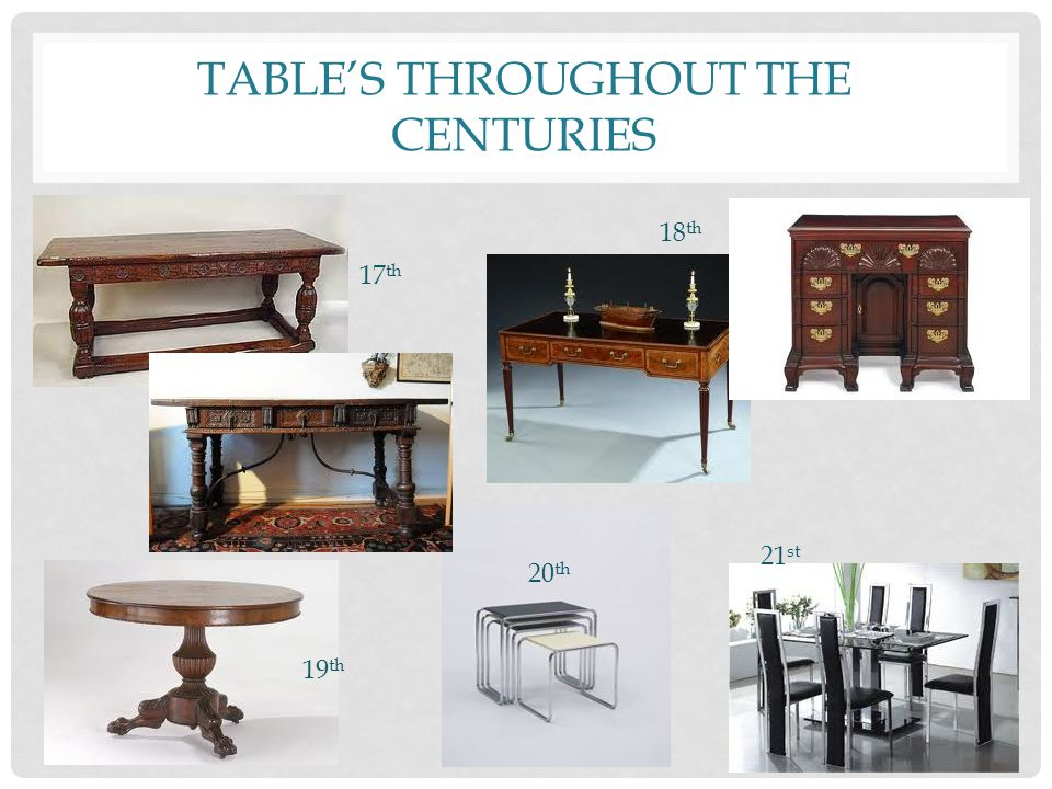 Table's throughout the Centuries