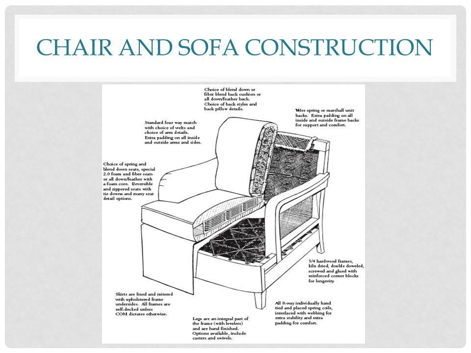 Chair and Sofa Construction
