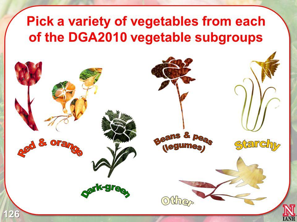 Red & orange Starchy Beans & peas (legumes) Dark-green Other