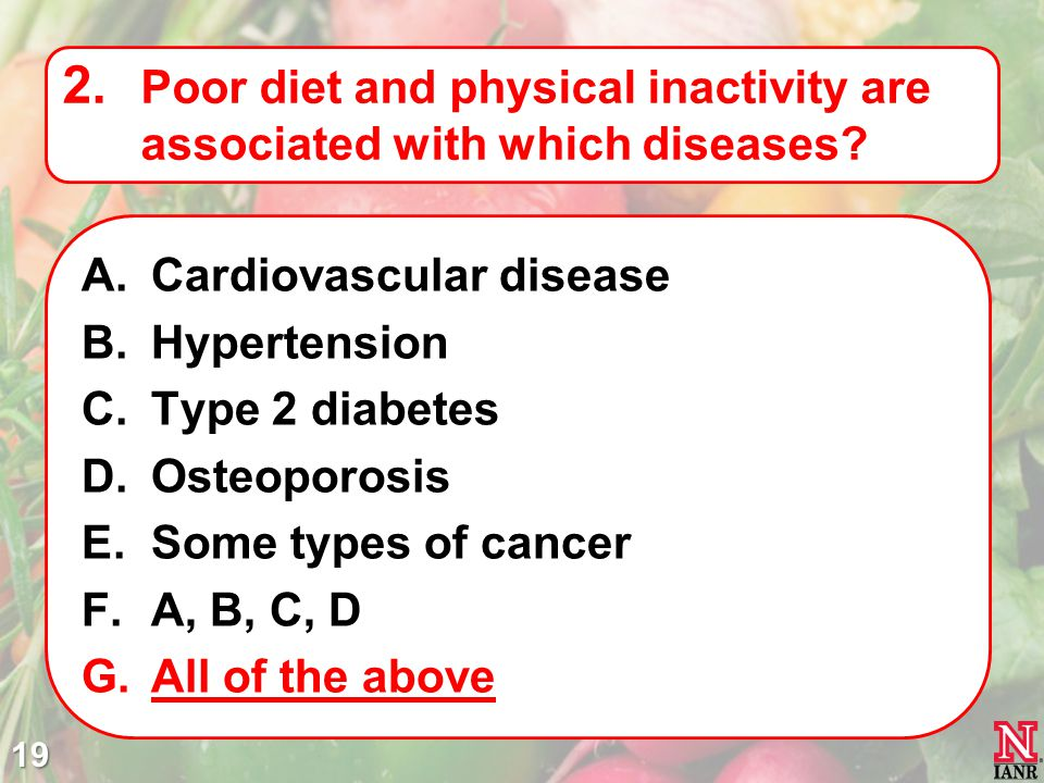 Poor diet and physical inactivity are associated with which diseases