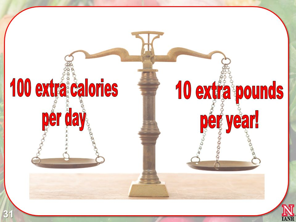 100 extra calories 10 extra pounds per day per year!