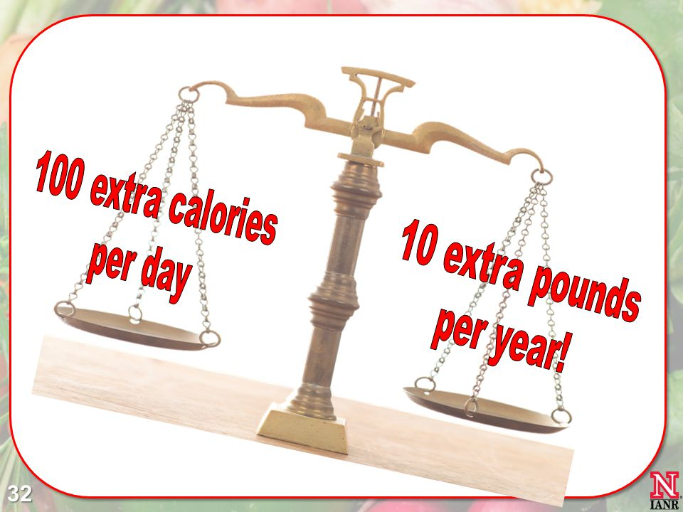 100 extra calories per day 10 extra pounds per year!