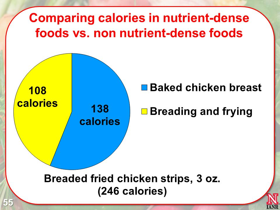 Comparing calories in nutrient-dense foods vs. non nutrient-dense foods