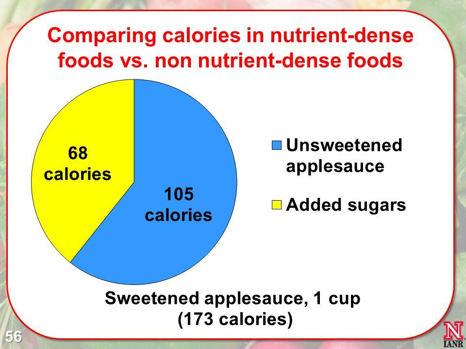 Comparing calories in nutrient-dense foods vs. non nutrient-dense foods