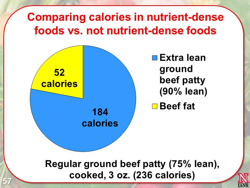 Comparing calories in nutrient-dense foods vs. not nutrient-dense foods