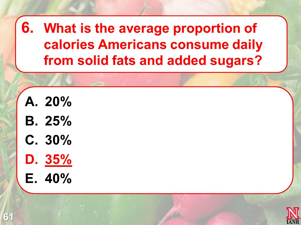 What is the average proportion of calories Americans consume daily from solid fats and added sugars