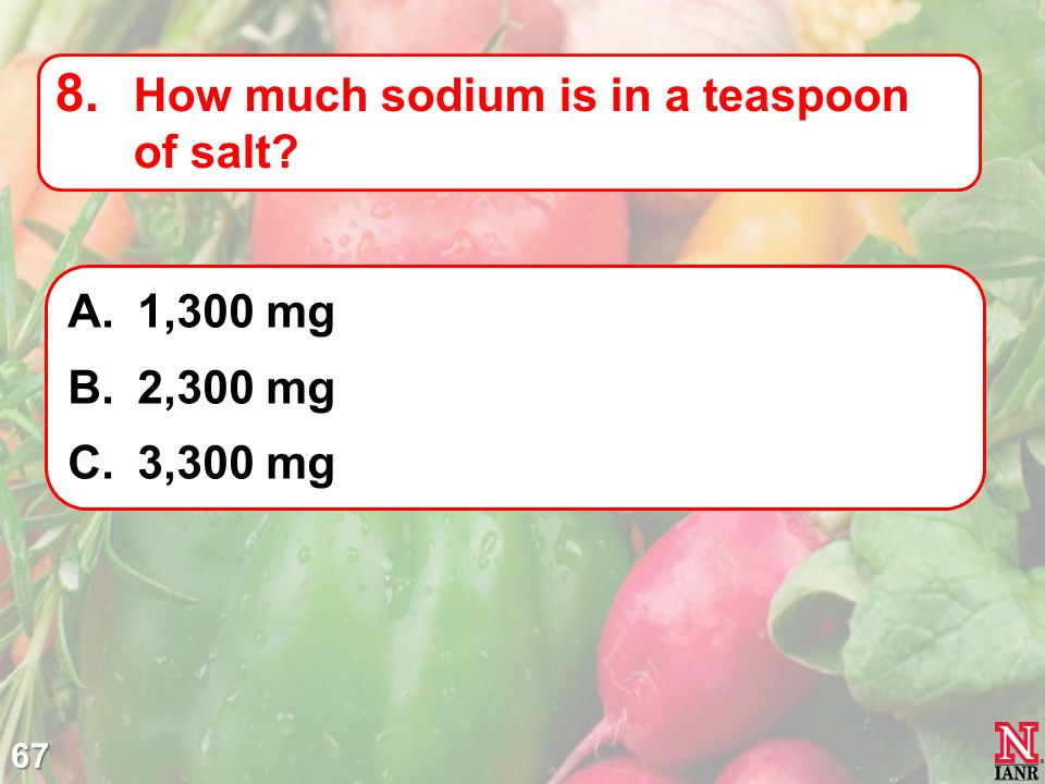 How much sodium is in a teaspoon of salt