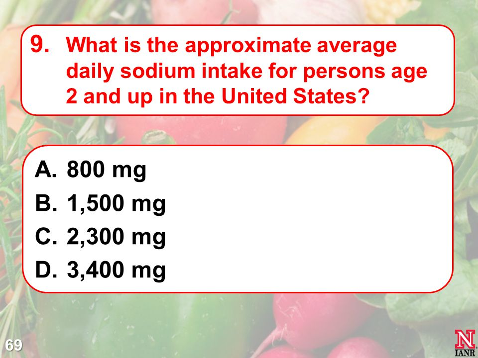 What is the approximate average daily sodium intake for persons age 2 and up in the United States