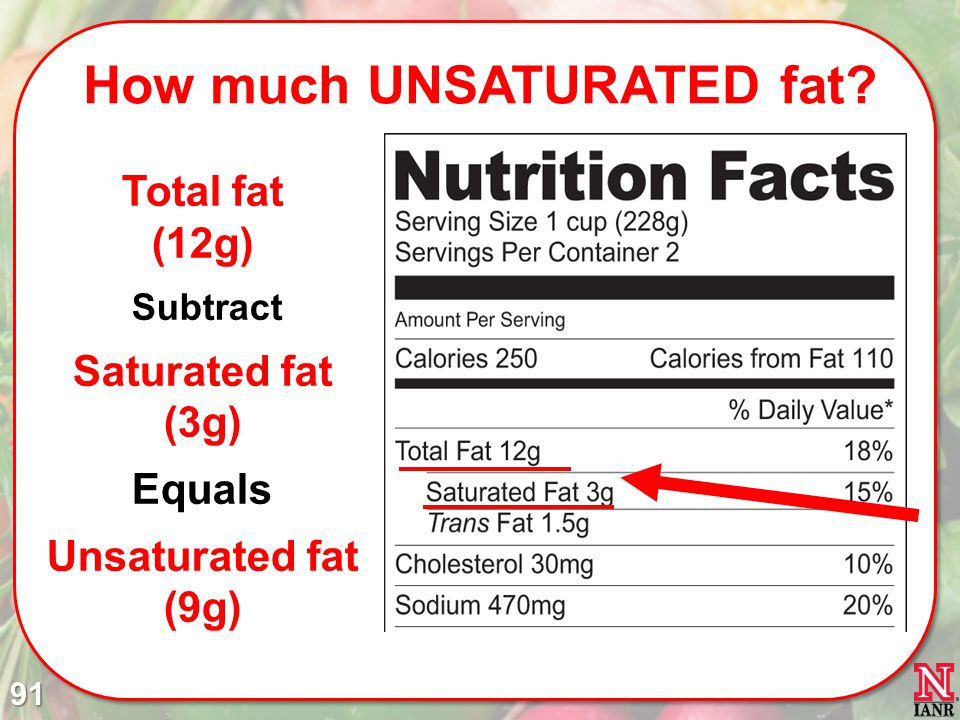 How much UNSATURATED fat