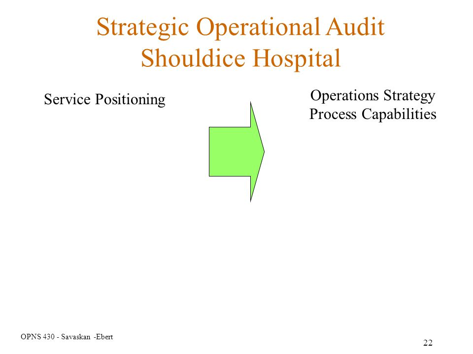 Strategic Operational Audit Shouldice Hospital
