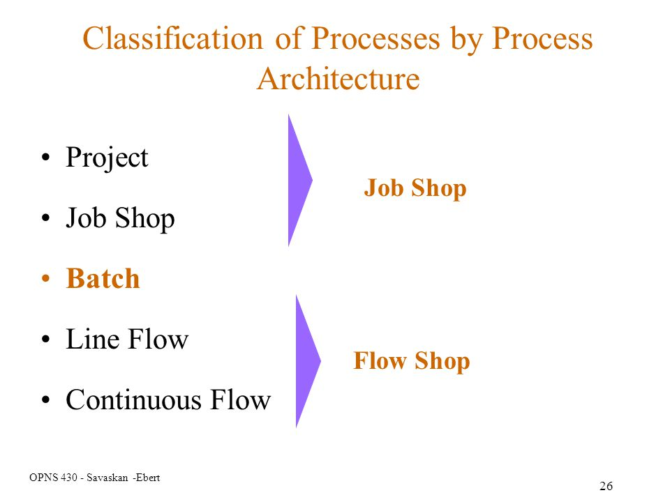 Classification of Processes by Process Architecture
