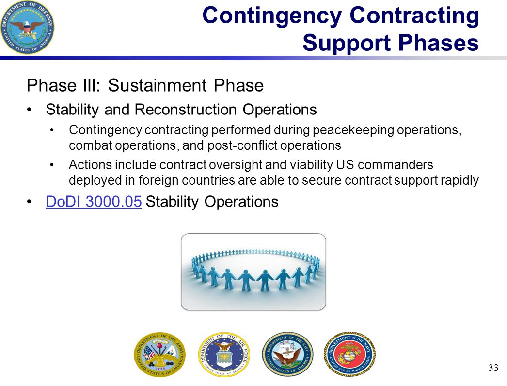 Contingency Contracting Support Phases