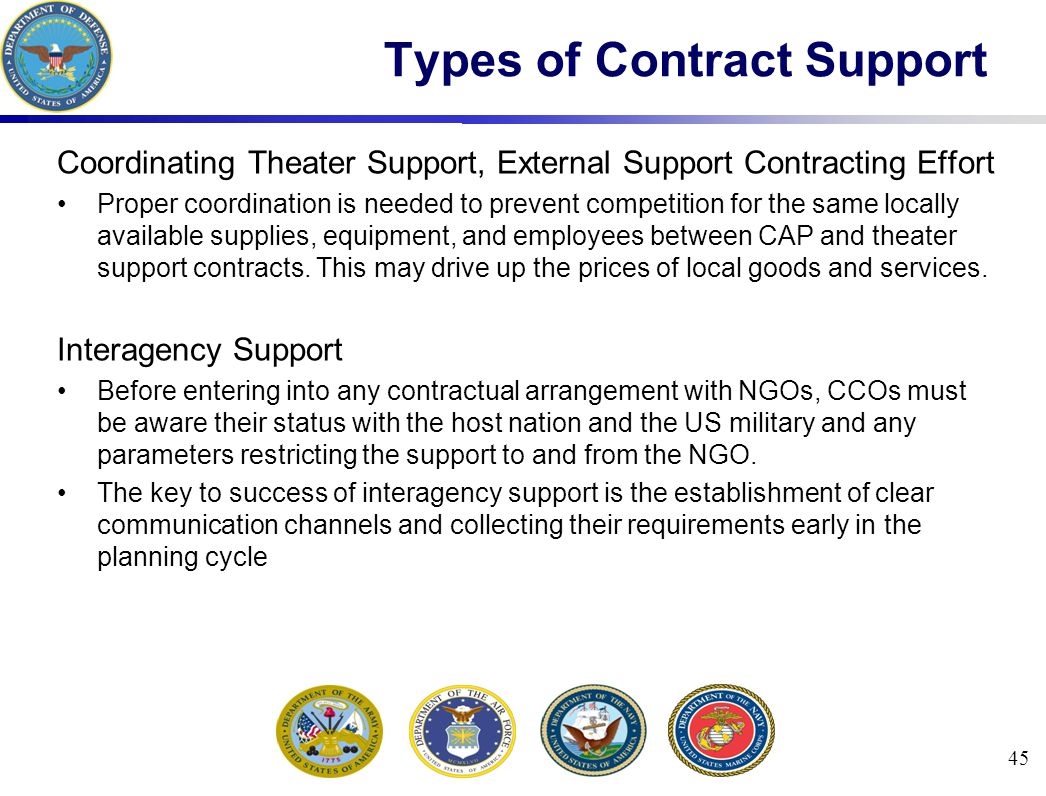 Types of Contract Support