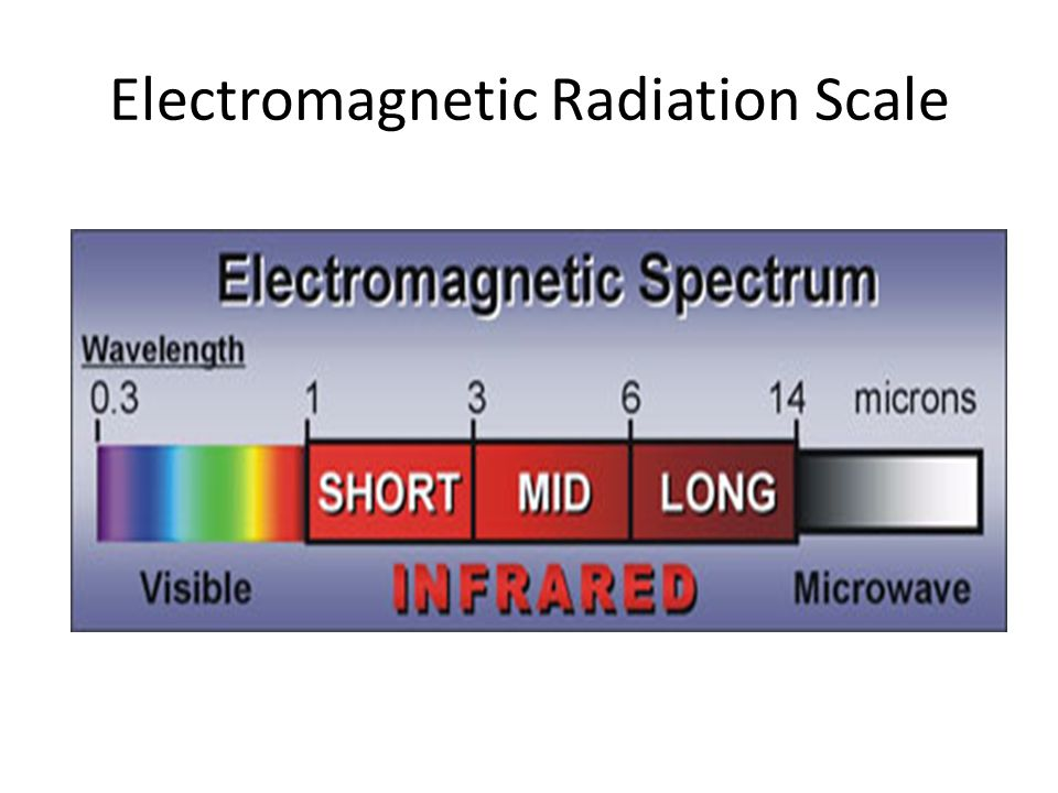Electromagnetic Radiation Scale
