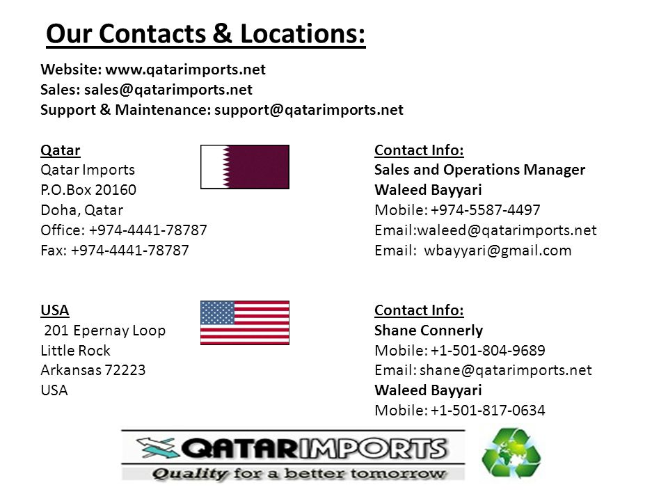 Our Contacts & Locations: