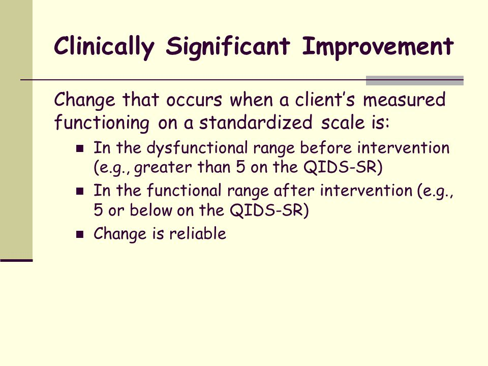 Clinically Significant Improvement