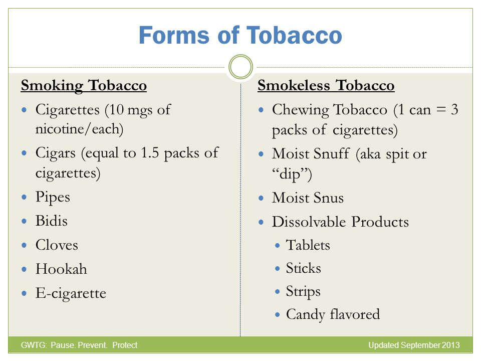 Forms of Tobacco Smoking Tobacco Cigarettes (10 mgs of nicotine/each)