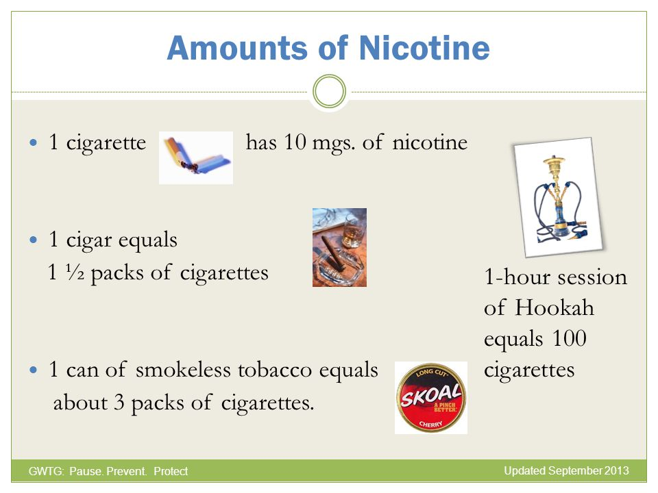 Amounts of Nicotine 1-hour session of Hookah equals 100 cigarettes