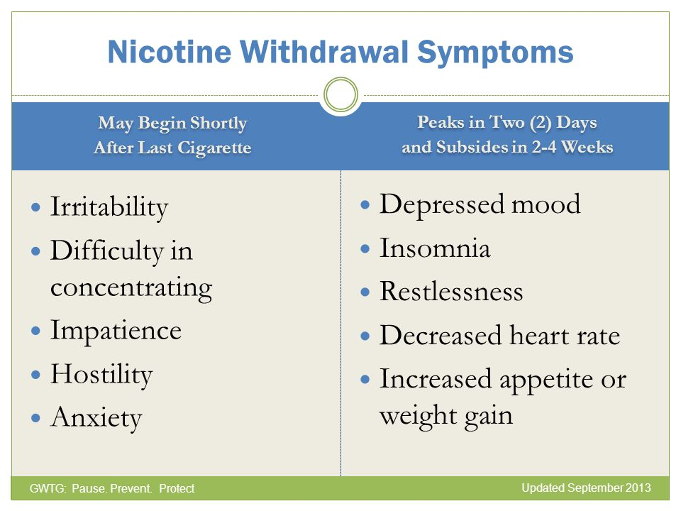 Nicotine Withdrawal Symptoms