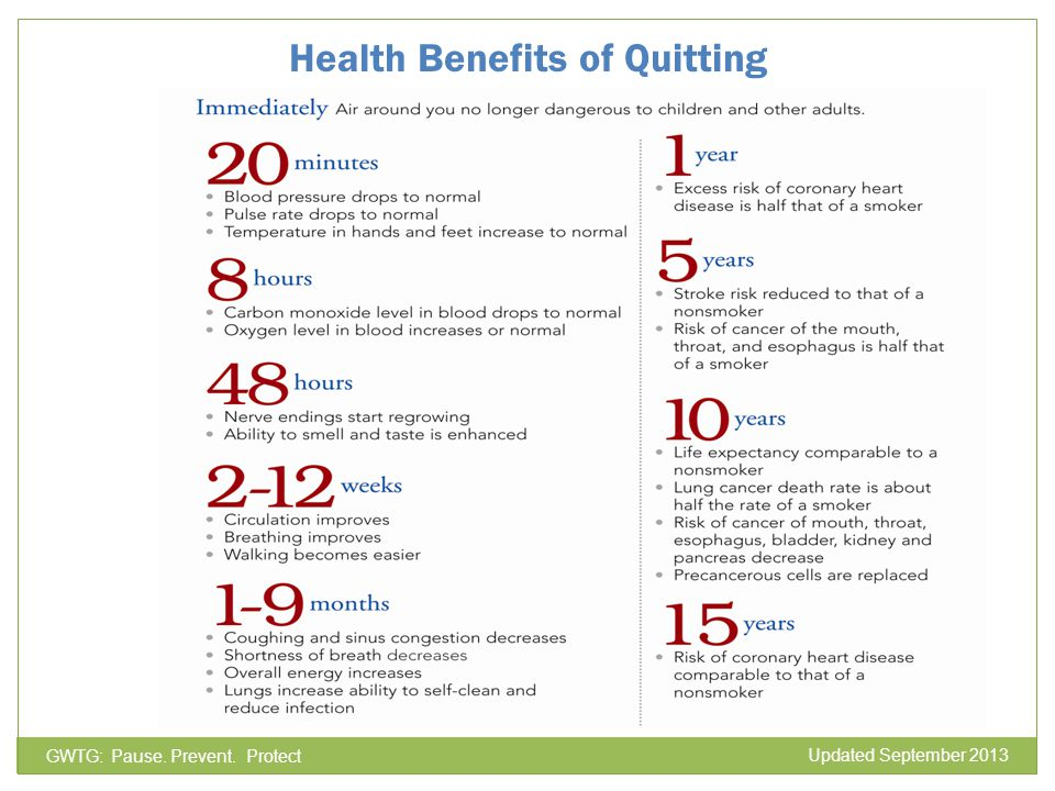 Health Benefits of Quitting
