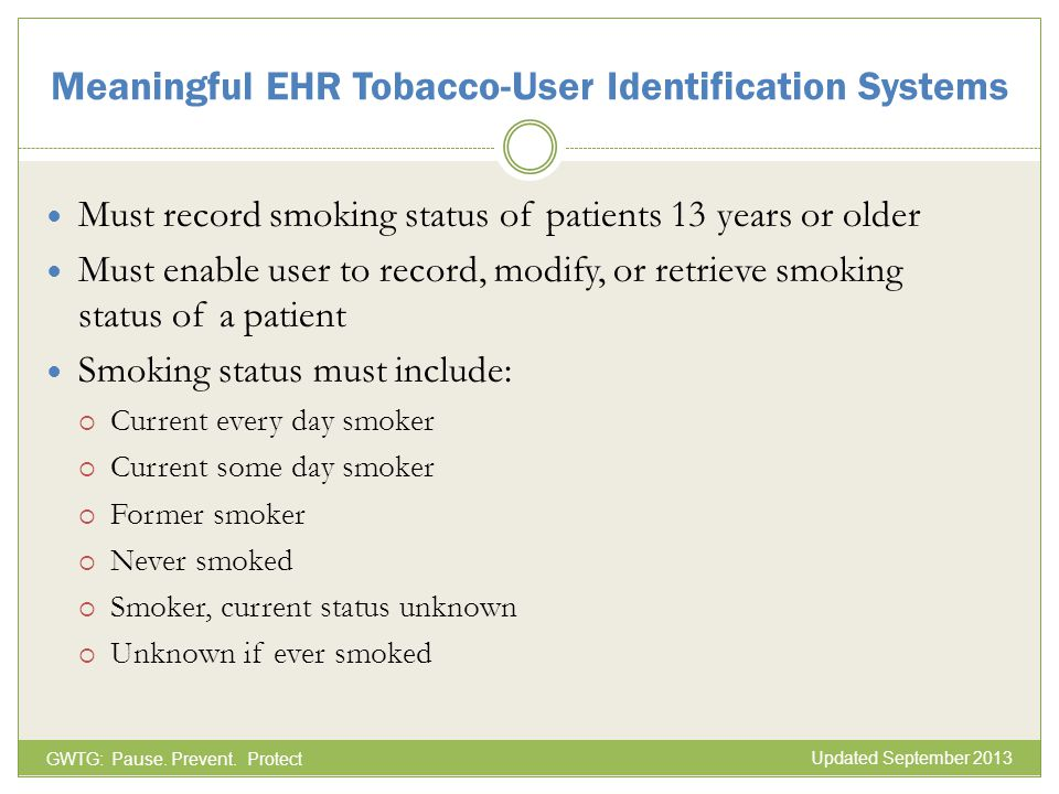 Meaningful EHR Tobacco-User Identification Systems