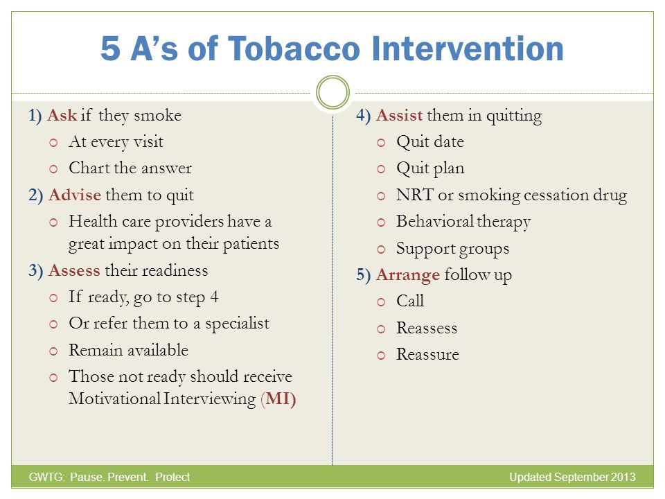 5 A's of Tobacco Intervention