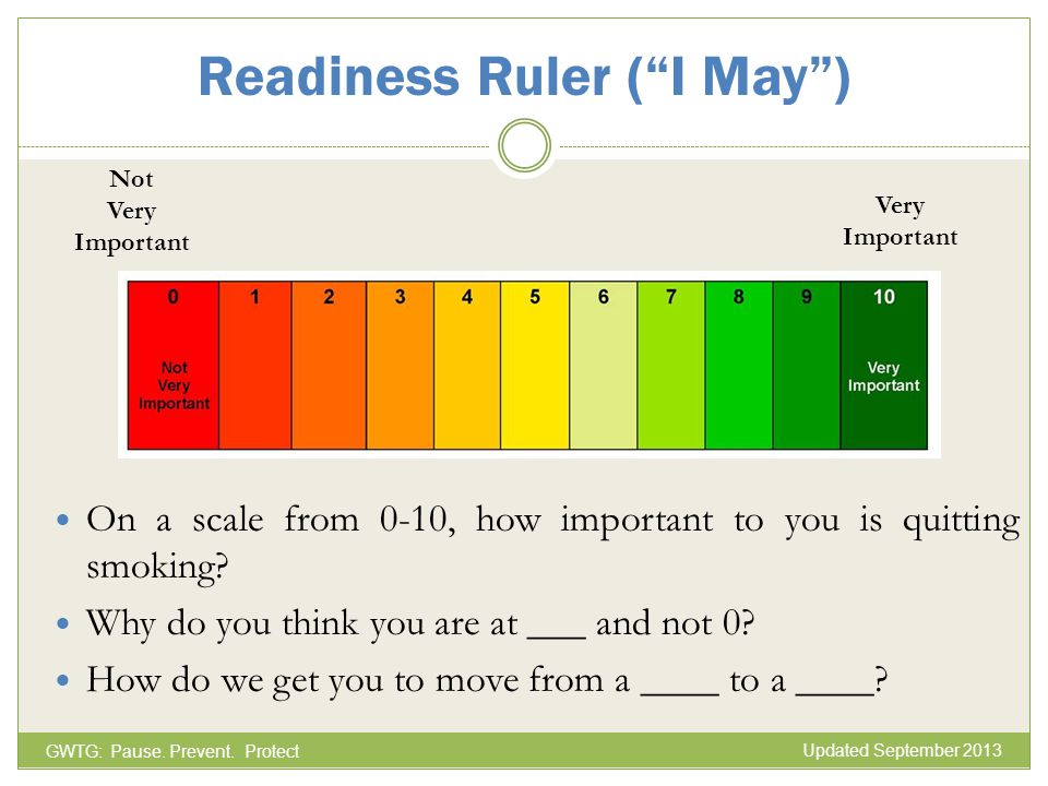 Readiness Ruler ( I May )