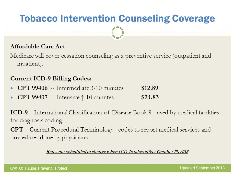 Tobacco Intervention Counseling Coverage