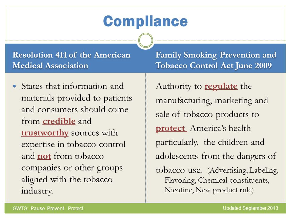 Compliance Resolution 411 of the American Medical Association. Family Smoking Prevention and Tobacco Control Act June 2009.