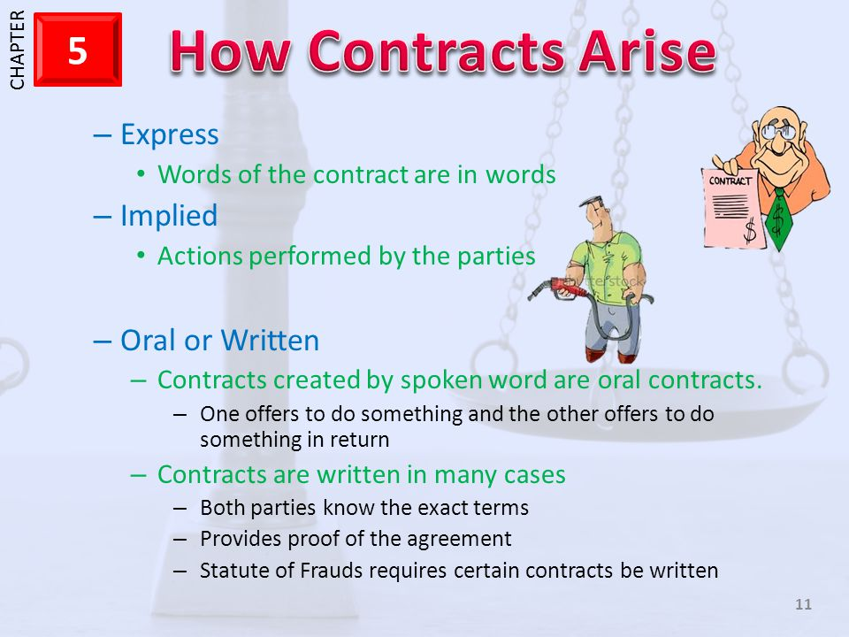 Express Implied Oral or Written Words of the contract are in words
