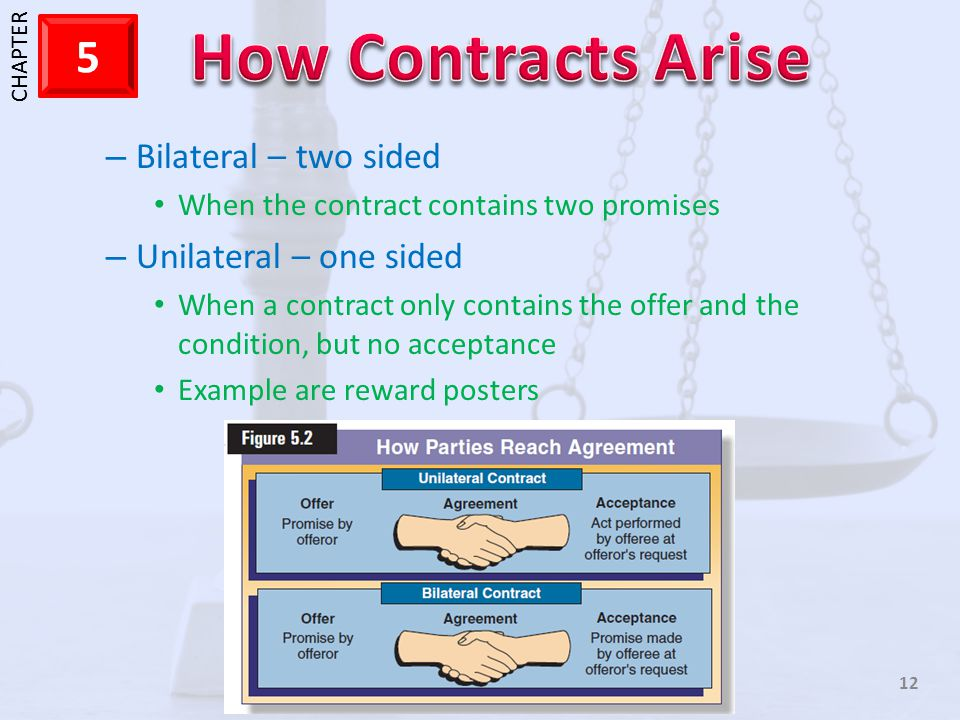 difference between a unilateral contract a bilateral contract An example of a unilateral contract is the contract between a driver and their  is  a very distinct difference between a void contract and a voidable contract.
