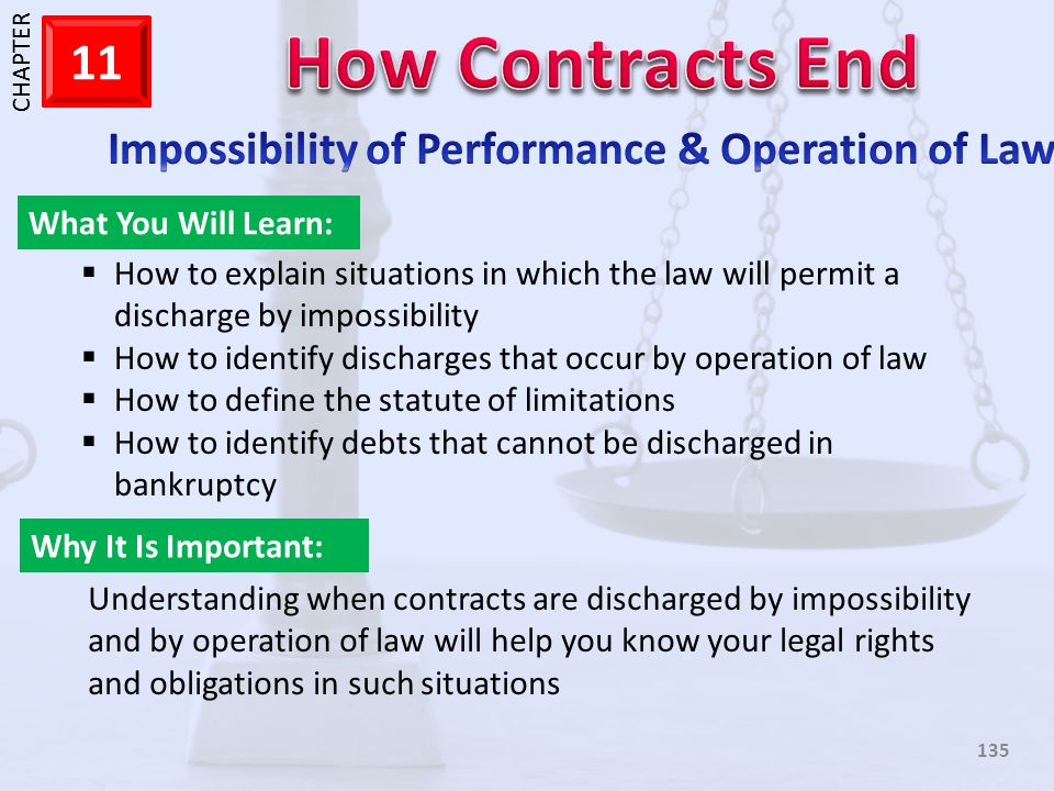 Impossibility of Performance & Operation of Law