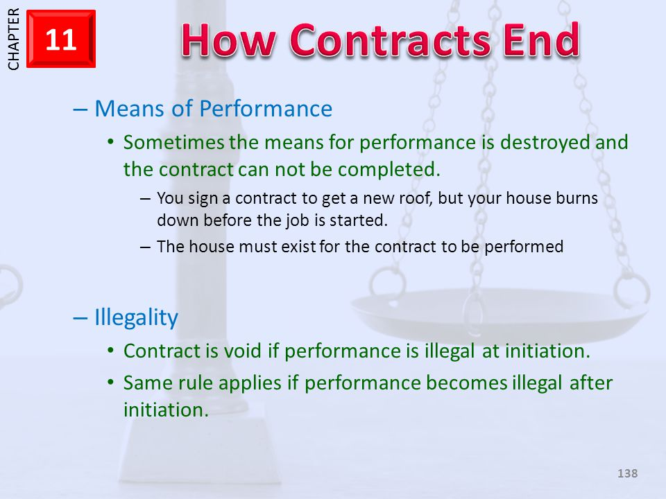 Means of Performance Illegality