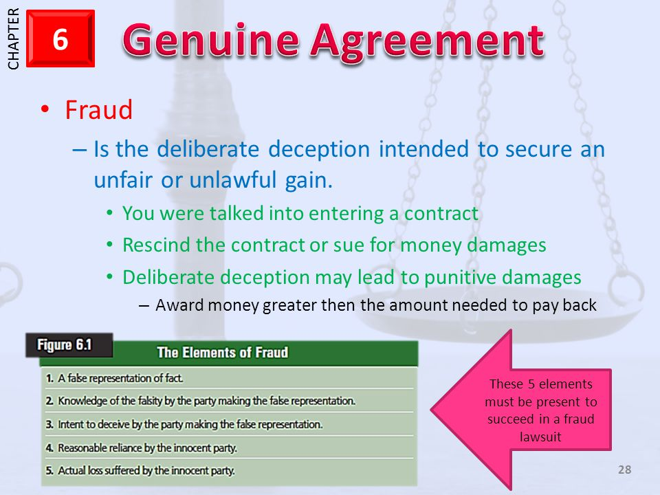 These 5 elements must be present to succeed in a fraud lawsuit