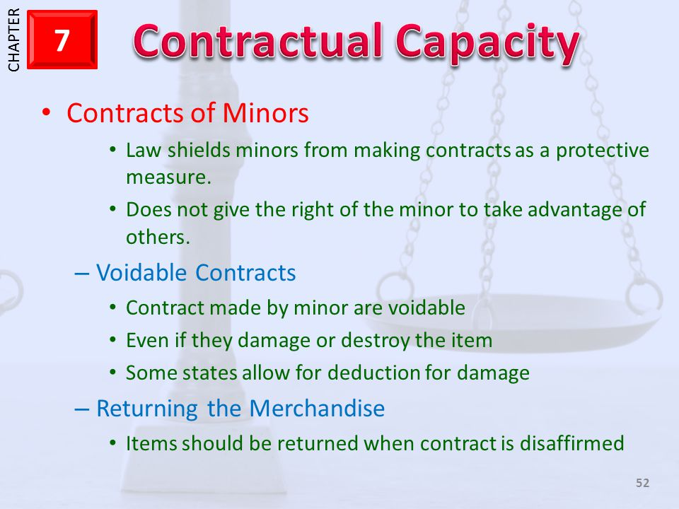Contracts of Minors Voidable Contracts Returning the Merchandise