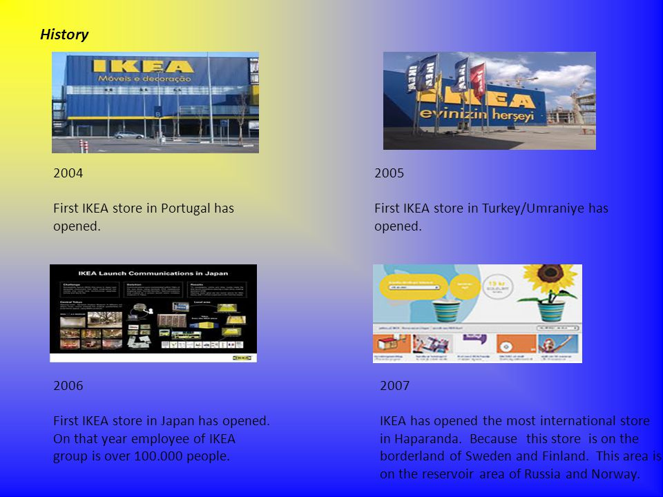 History 2004 First IKEA store in Portugal has opened. 2005