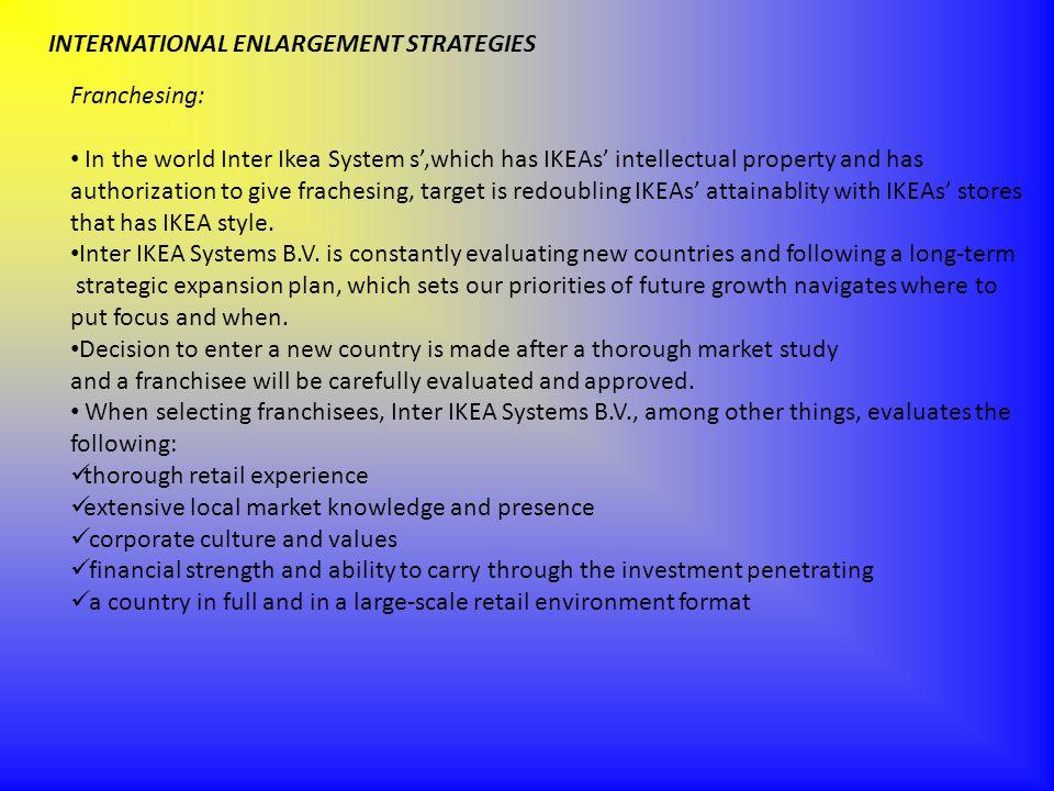 INTERNATIONAL ENLARGEMENT STRATEGIES