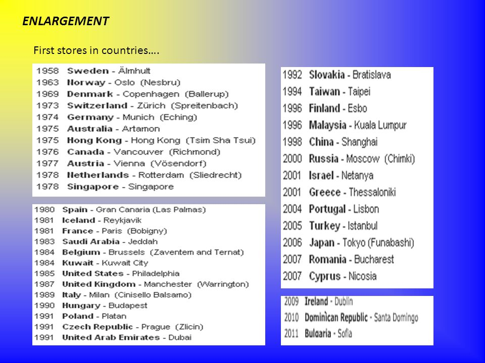 ENLARGEMENT First stores in countries….
