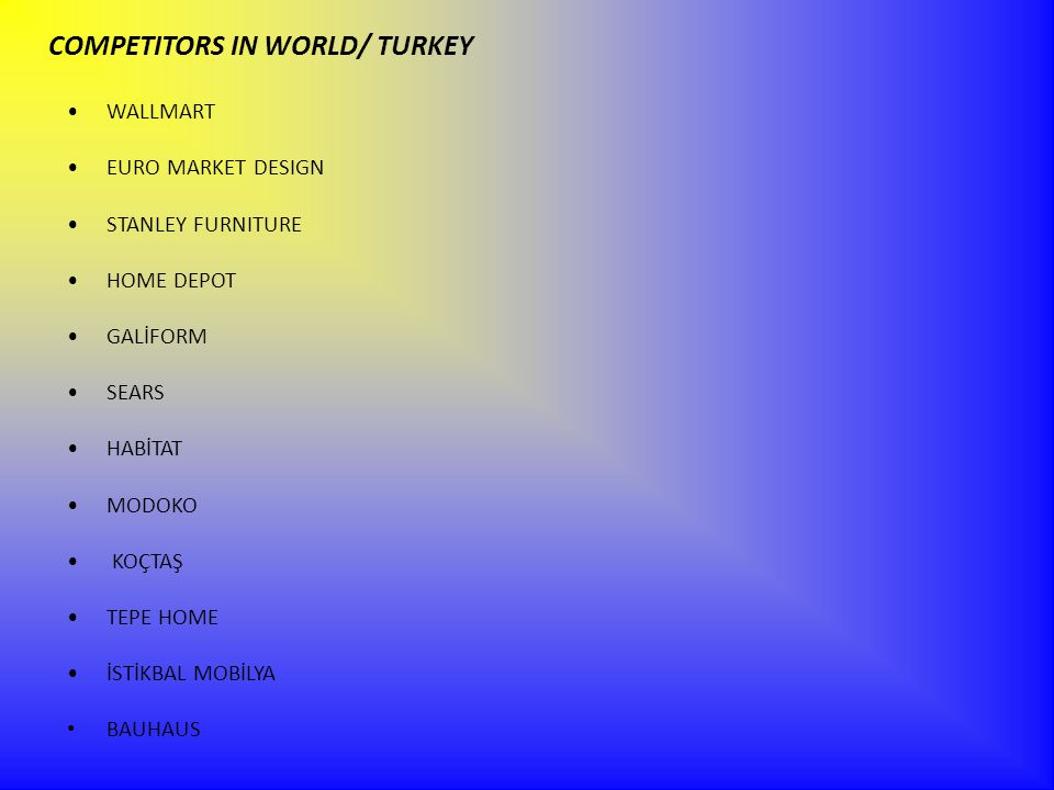 COMPETITORS IN WORLD/ TURKEY