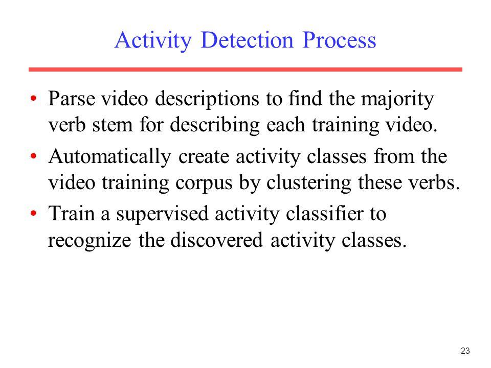 Activity Detection Process